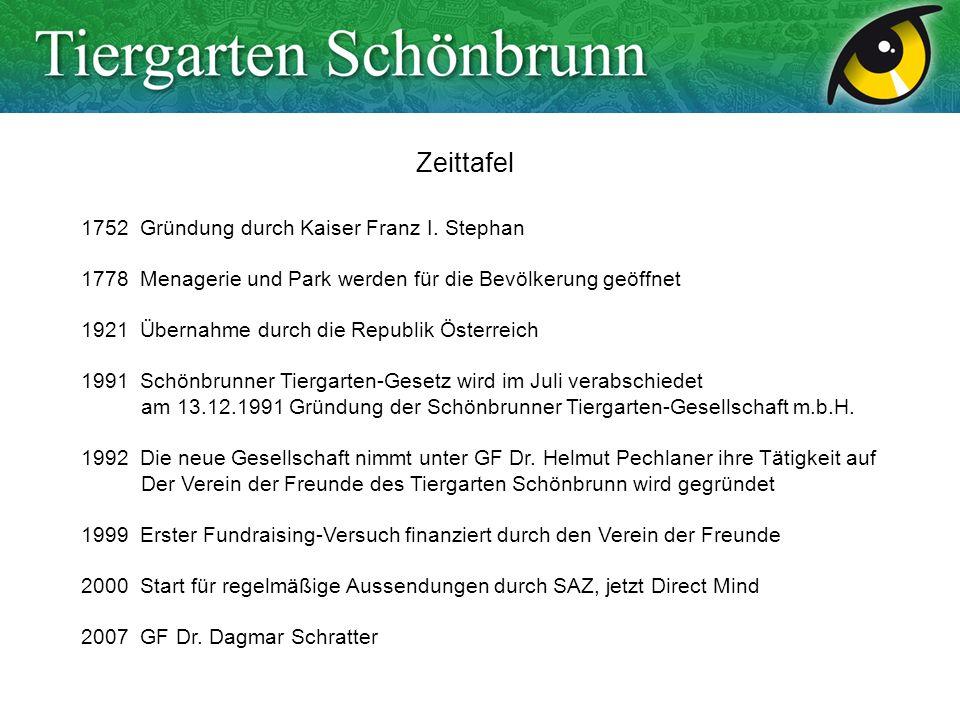 1752 Gründung durch Kaiser Franz I. Stephan 1778 Menagerie und Park werden für die Bevölkerung geöffnet 1921 Übernahme durch die Republik Österreich 1
