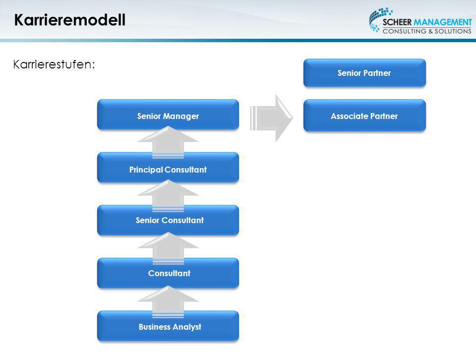 Karrieremodell Karrierestufen: Consultant Business Analyst Senior Consultant Principal Consultant Senior Manager Associate Partner Senior Partner