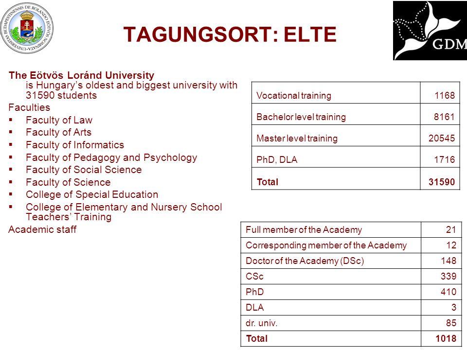 TAGUNGSORT: Eötvös Loránd University Faculty of Science