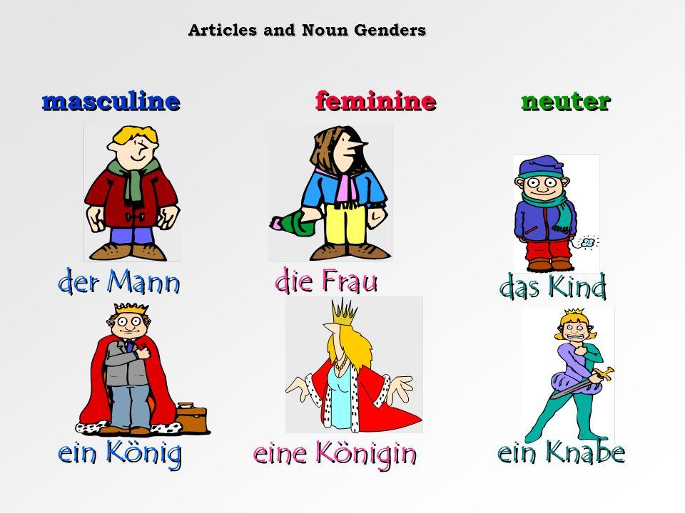 masculinefeminineneuter derdiedas eineine ein der Mann der Mann die Frau die Frau das Kind das Kind ein König ein König eine Königin eine Königin Articles and Noun Genders ein Knabe ein Knabe