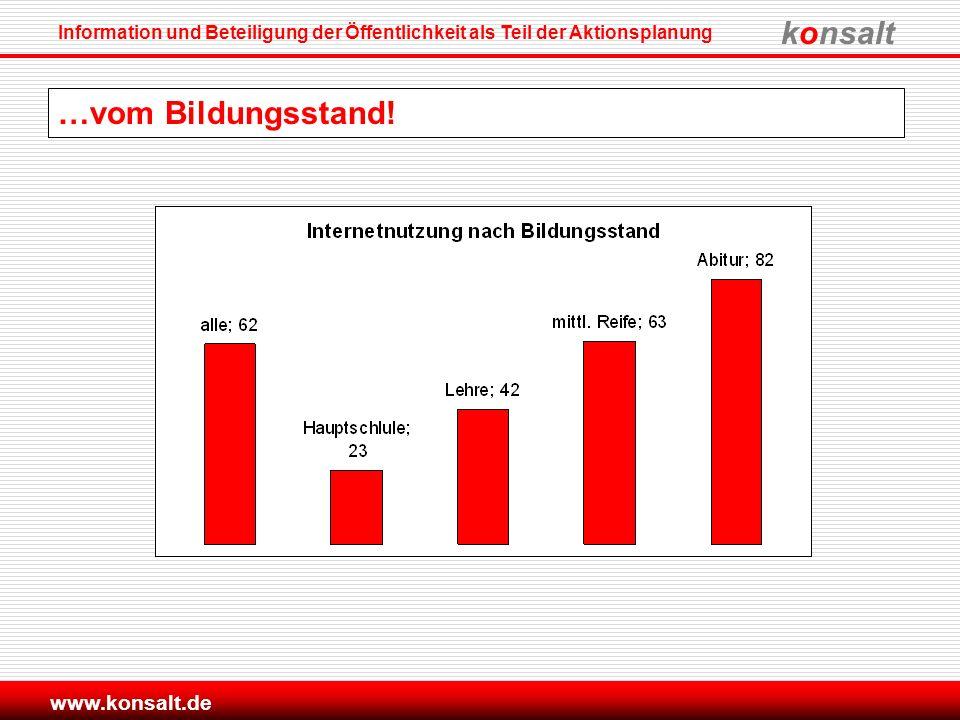 konsalt Information und Beteiligung der Öffentlichkeit als Teil der Aktionsplanung www.konsalt.de …vom Bildungsstand!