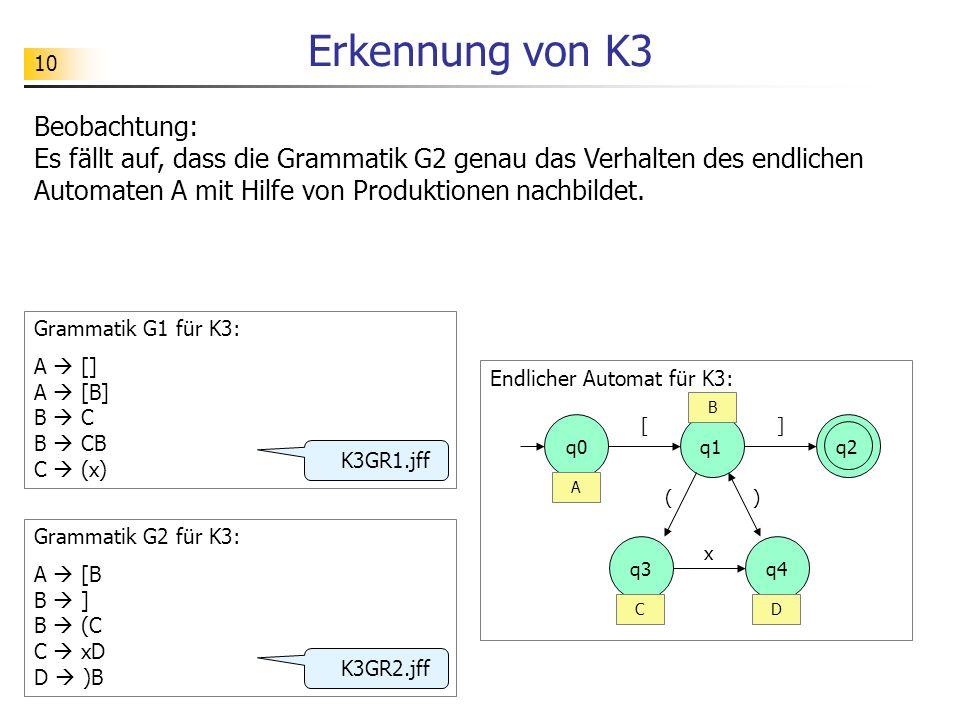 10 Erkennung von K3 [ q0q1q2 q3q4 ] x () Grammatik G1 für K3: A [] A [B] B C B CB C (x) Grammatik G2 für K3: A [B B ] B (C C xD D )B Endlicher Automat
