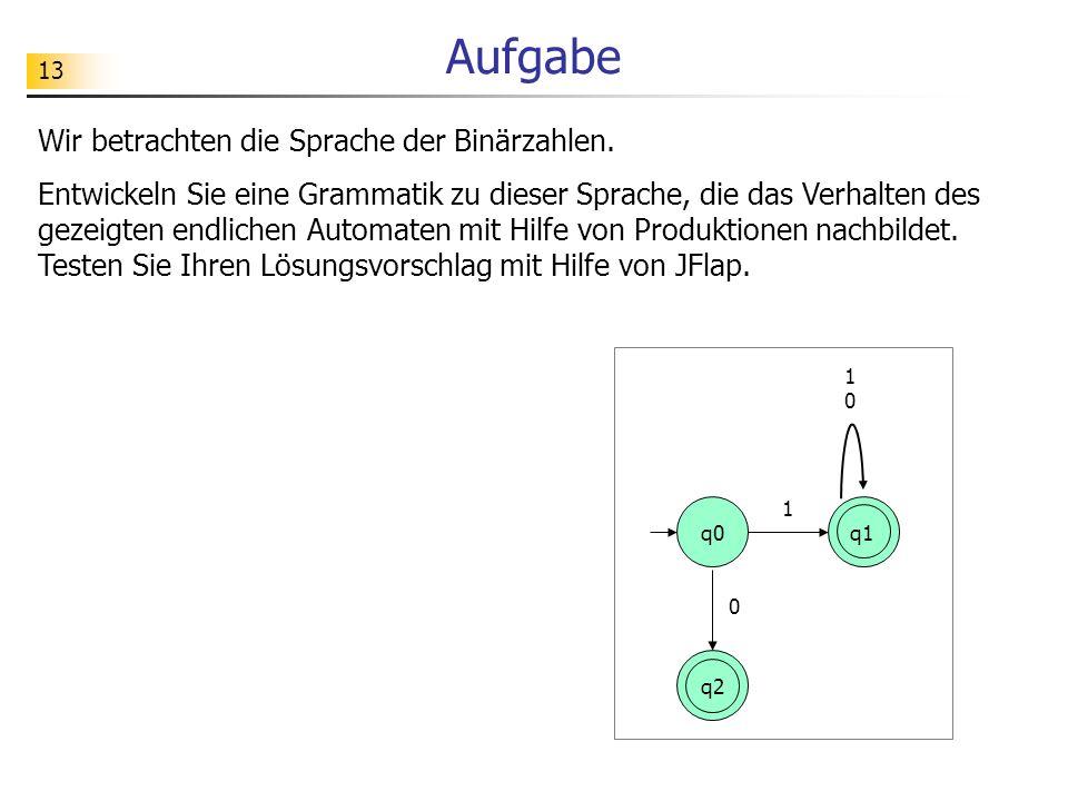 13 Aufgabe 1 q0q1 q2 0 Wir betrachten die Sprache der Binärzahlen. Entwickeln Sie eine Grammatik zu dieser Sprache, die das Verhalten des gezeigten en