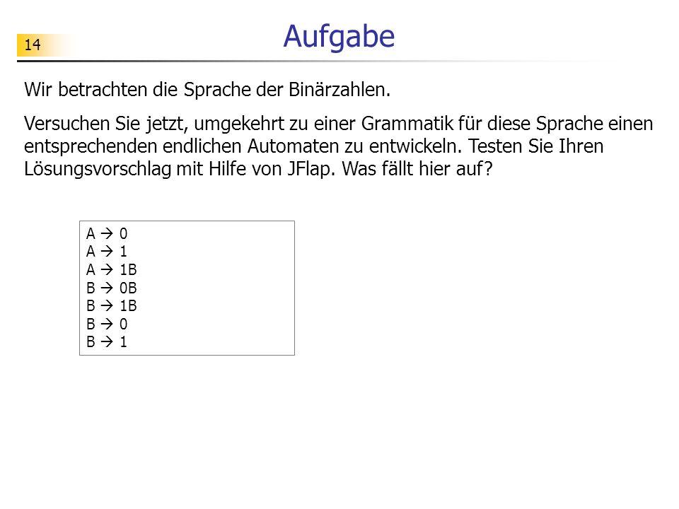 14 Aufgabe Wir betrachten die Sprache der Binärzahlen. Versuchen Sie jetzt, umgekehrt zu einer Grammatik für diese Sprache einen entsprechenden endlic