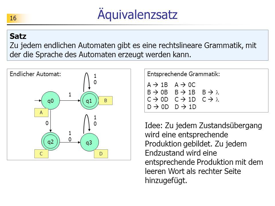 16 Äquivalenzsatz Satz Zu jedem endlichen Automaten gibt es eine rechtslineare Grammatik, mit der die Sprache des Automaten erzeugt werden kann. Entsp
