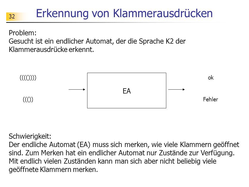 32 Erkennung von Klammerausdrücken Problem: Gesucht ist ein endlicher Automat, der die Sprache K2 der Klammerausdrücke erkennt. EA ok(((()))) Fehler((