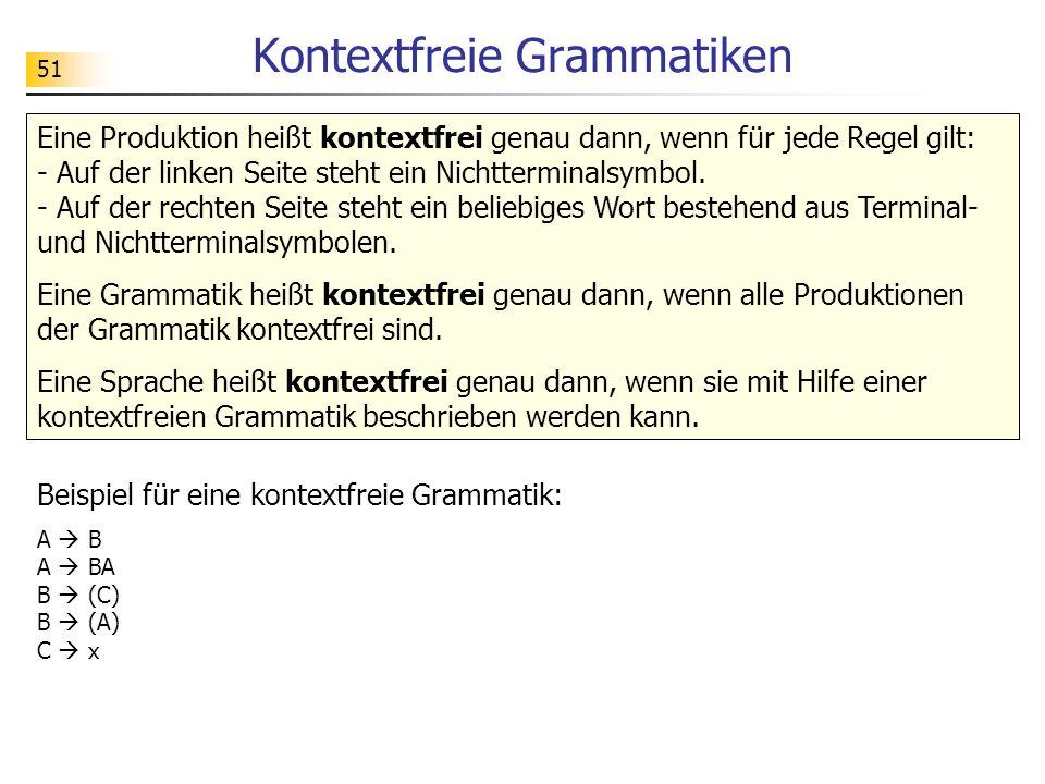 51 Kontextfreie Grammatiken Beispiel für eine kontextfreie Grammatik: A B A BA B (C) B (A) C x Eine Produktion heißt kontextfrei genau dann, wenn für