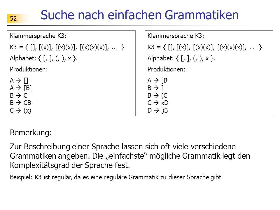 52 Suche nach einfachen Grammatiken Bemerkung: Zur Beschreibung einer Sprache lassen sich oft viele verschiedene Grammatiken angeben. Die einfachste m