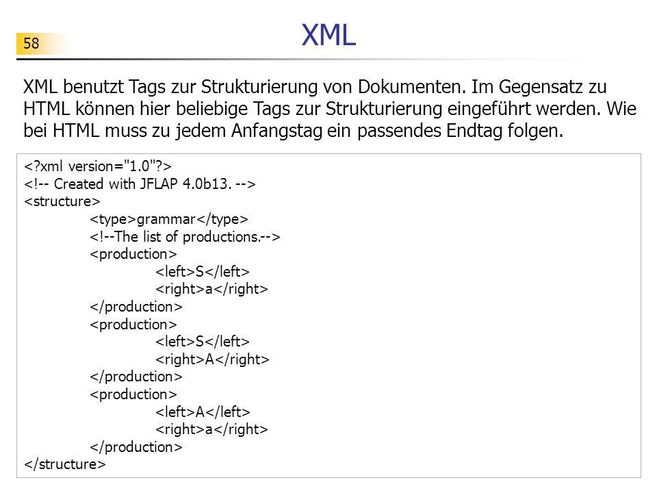 58 XML XML benutzt Tags zur Strukturierung von Dokumenten. Im Gegensatz zu HTML können hier beliebige Tags zur Strukturierung eingeführt werden. Wie b
