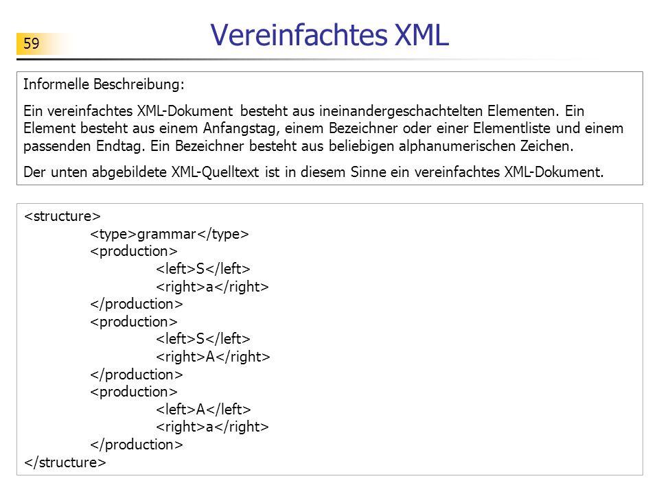 59 Vereinfachtes XML Informelle Beschreibung: Ein vereinfachtes XML-Dokument besteht aus ineinandergeschachtelten Elementen. Ein Element besteht aus e