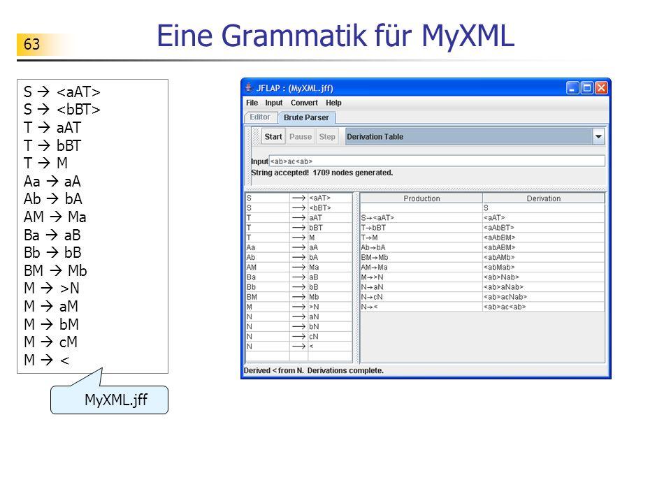 63 Eine Grammatik für MyXML S S T aAT T bBT T M Aa aA Ab bA AM Ma Ba aB Bb bB BM Mb M >N M aM M bM M cM M < MyXML.jff