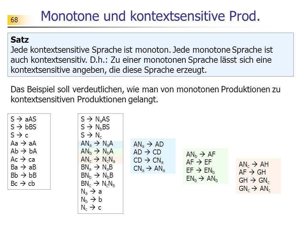 68 Monotone und kontextsensitive Prod. S aAS S bBS S c Aa aA Ab bA Ac ca Ba aB Bb bB Bc cb S N a AS S N b BS S N c AN a N a A AN b N b A AN c N c N a