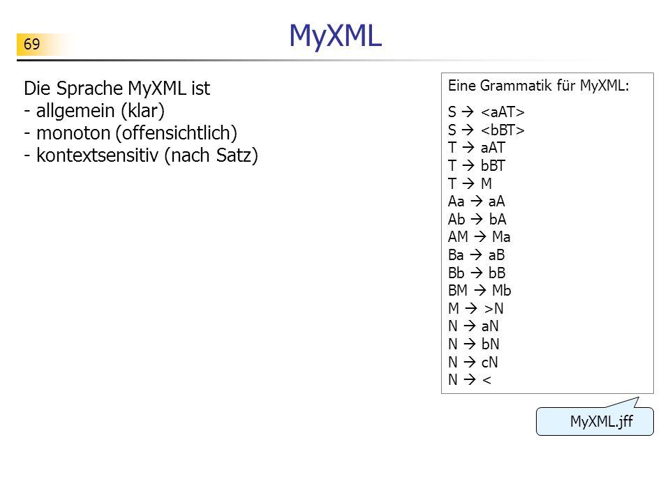 69 MyXML Die Sprache MyXML ist - allgemein (klar) - monoton (offensichtlich) - kontextsensitiv (nach Satz) Eine Grammatik für MyXML: S S T aAT T bBT T