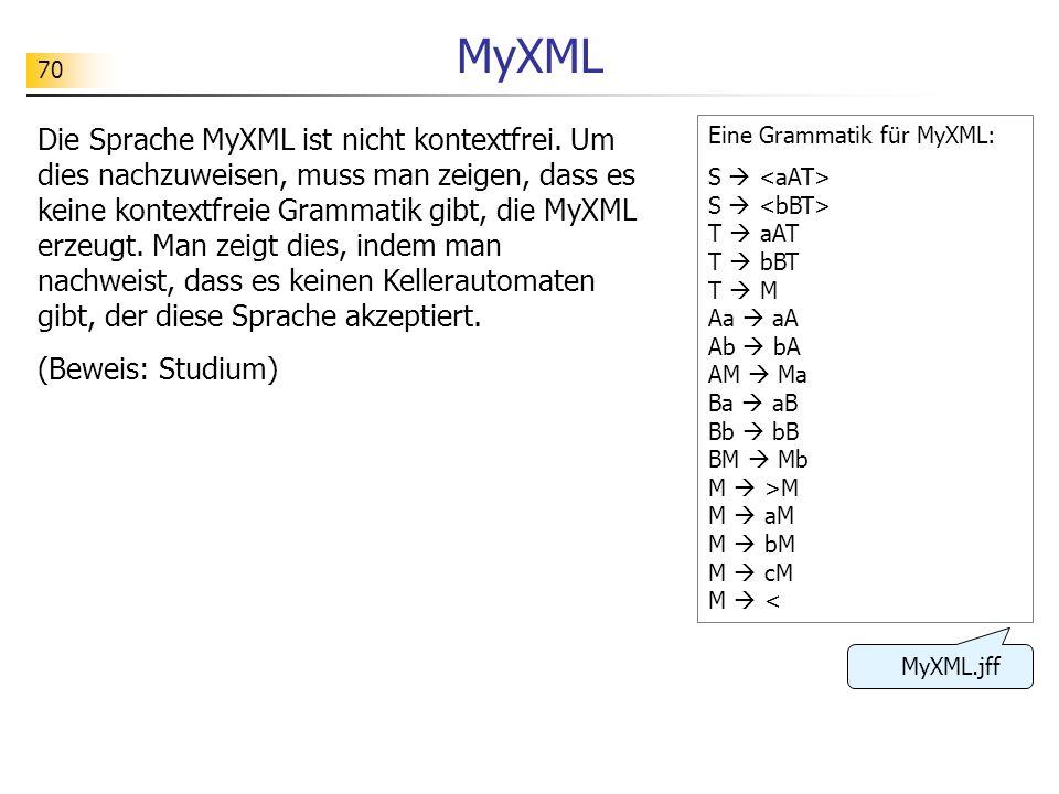 70 MyXML Die Sprache MyXML ist nicht kontextfrei. Um dies nachzuweisen, muss man zeigen, dass es keine kontextfreie Grammatik gibt, die MyXML erzeugt.