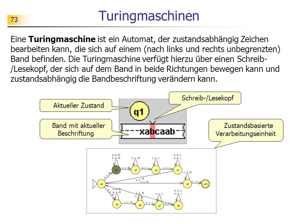 73 Turingmaschinen Eine Turingmaschine ist ein Automat, der zustandsabhängig Zeichen bearbeiten kann, die sich auf einem (nach links und rechts unbegr