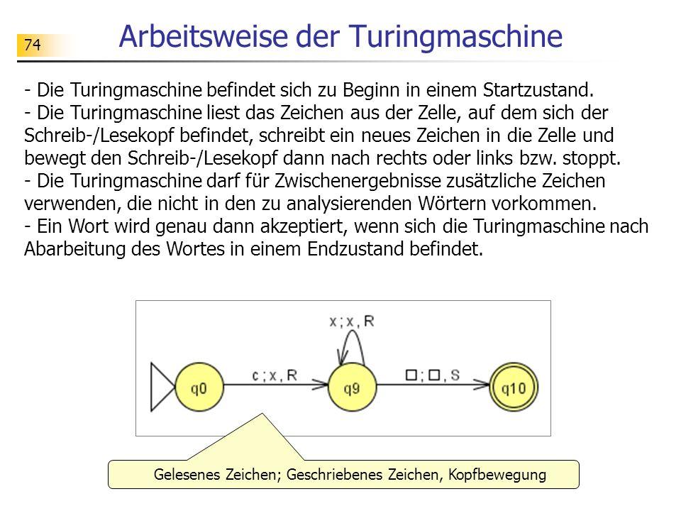 74 Arbeitsweise der Turingmaschine - Die Turingmaschine befindet sich zu Beginn in einem Startzustand. - Die Turingmaschine liest das Zeichen aus der