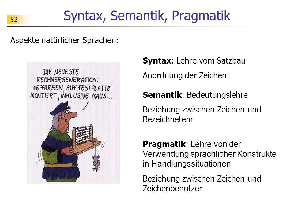 82 Syntax, Semantik, Pragmatik Aspekte natürlicher Sprachen: Pragmatik: Lehre von der Verwendung sprachlicher Konstrukte in Handlungssituationen Bezie