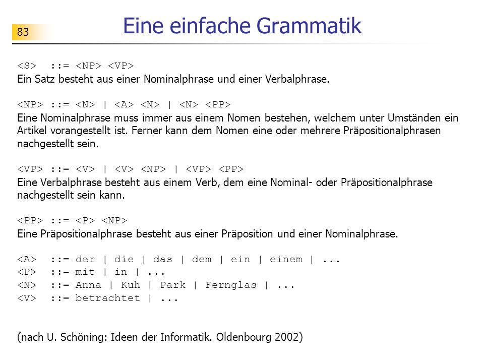 83 Eine einfache Grammatik ::= Ein Satz besteht aus einer Nominalphrase und einer Verbalphrase. ::= | | Eine Nominalphrase muss immer aus einem Nomen