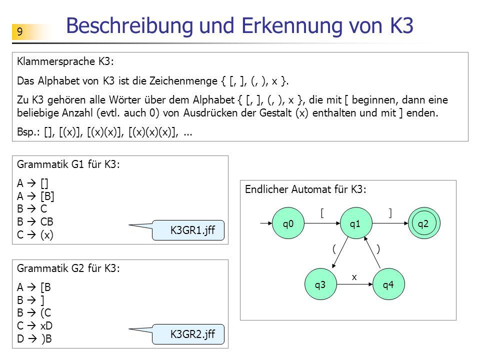 9 Beschreibung und Erkennung von K3 Klammersprache K3: Das Alphabet von K3 ist die Zeichenmenge { [, ], (, ), x }. Zu K3 gehören alle Wörter über dem