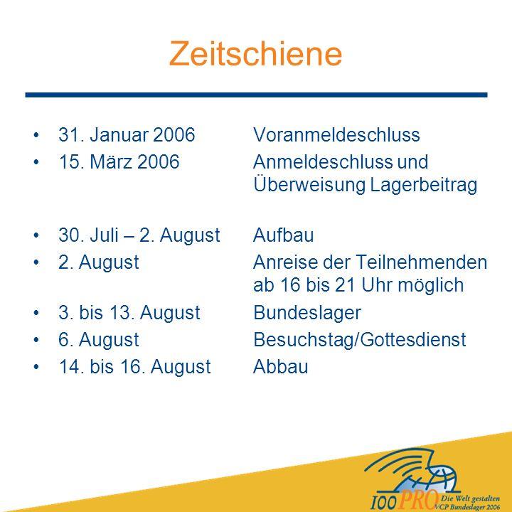 Zeitschiene 31. Januar 2006Voranmeldeschluss 15.