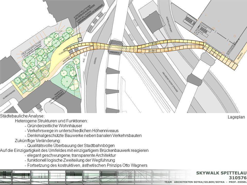 Städtebauliche Analyse: Heterogene Strukturen und Funktionen: - Gründerzeitliche Wohnhäuser - Verkehrswege in unterschiedlichen Höhenniveaus - Denkmal