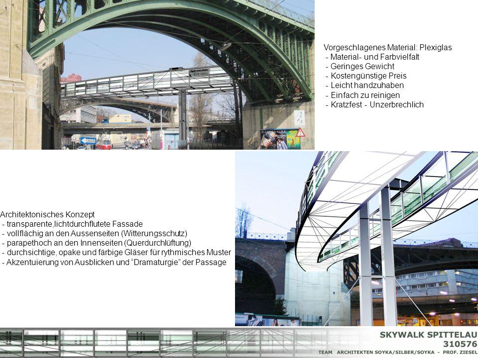 Architektonisches Konzept - transparente,lichtdurchflutete Fassade - vollflächig an den Aussenseiten (Witterungsschutz) - parapethoch an den Innenseit