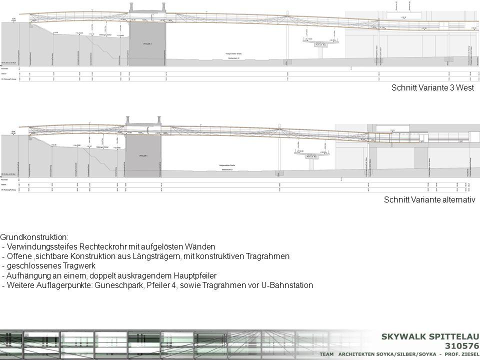 Schnitt Variante 3 West Schnitt Variante alternativ Grundkonstruktion: - Verwindungssteifes Rechteckrohr mit aufgelösten Wänden - Offene,sichtbare Kon