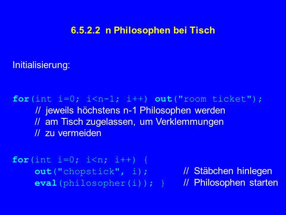 6.5.2.2 n Philosophen bei Tisch Initialisierung: for(int i=0; i<n-1; i++) out( room ticket ); // jeweils höchstens n-1 Philosophen werden // am Tisch zugelassen, um Verklemmungen // zu vermeiden for(int i=0; i<n; i++) { out( chopstick , i); // Stäbchen hinlegen eval(philosopher(i)); } // Philosophen starten