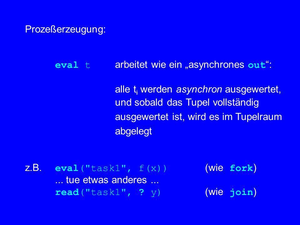 Prozeßerzeugung: eval t arbeitet wie ein asynchrones out : alle t i werden asynchron ausgewertet, und sobald das Tupel vollständig ausgewertet ist, wird es im Tupelraum abgelegt z.B.