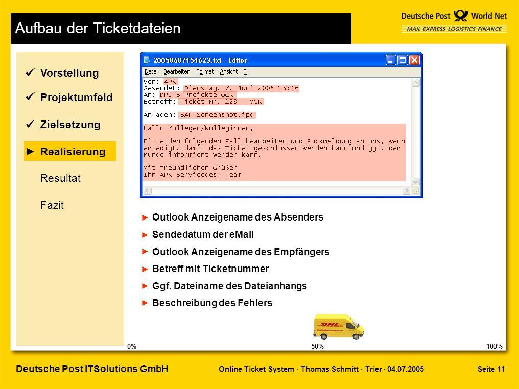 Seite 11 Online Ticket System · Thomas Schmitt · Trier · 04.07.2005 Deutsche Post ITSolutions GmbH Aufbau der Ticketdateien Outlook Anzeigename des Absenders Sendedatum der eMail Outlook Anzeigename des Empfängers Betreff mit Ticketnummer Ggf.
