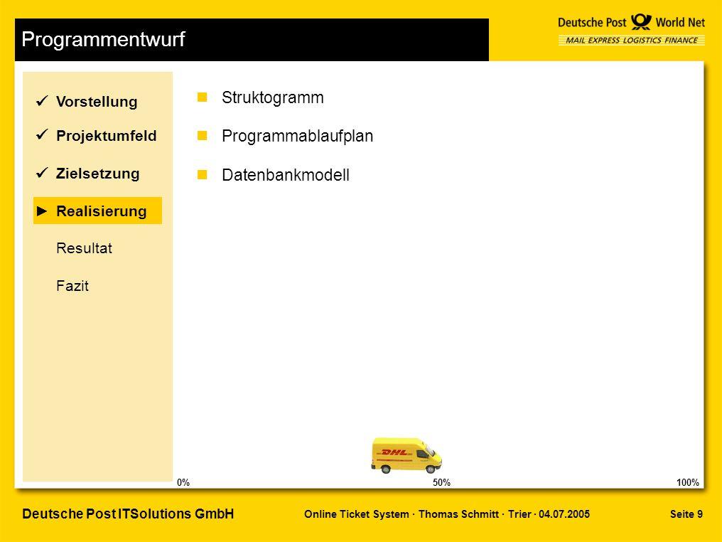 Seite 9 Online Ticket System · Thomas Schmitt · Trier · 04.07.2005 Deutsche Post ITSolutions GmbH Programmentwurf nStruktogramm nProgrammablaufplan nDatenbankmodell Vorstellung Realisierung Zielsetzung Projektumfeld Resultat Fazit 50%100%0%