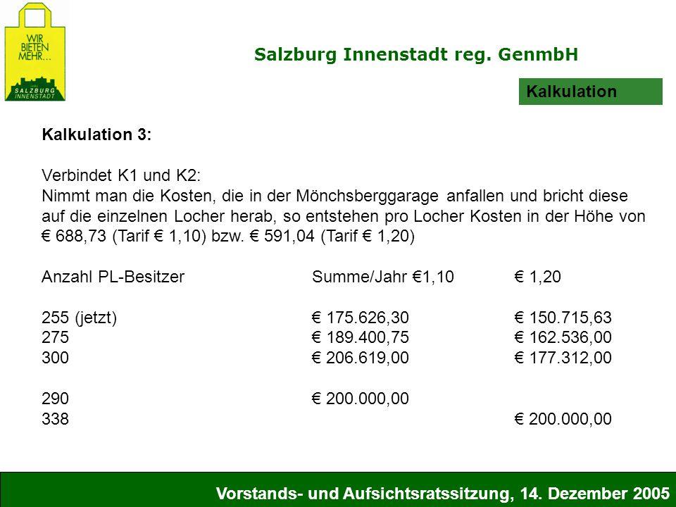 Salzburg Innenstadt reg. GenmbH Vorstands- und Aufsichtsratssitzung, 14.
