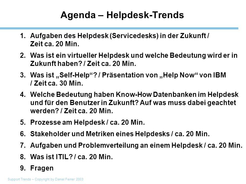 Support Trends – Copyright by Daniel Feiner 2003 Agenda – Helpdesk-Trends 1.Aufgaben des Helpdesk (Servicedesks) in der Zukunft / Zeit ca.