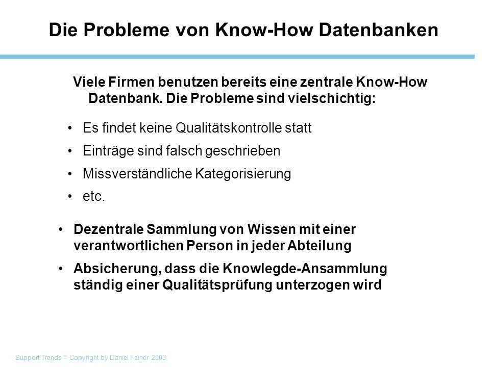 Support Trends – Copyright by Daniel Feiner 2003 Die Probleme von Know-How Datenbanken Viele Firmen benutzen bereits eine zentrale Know-How Datenbank.