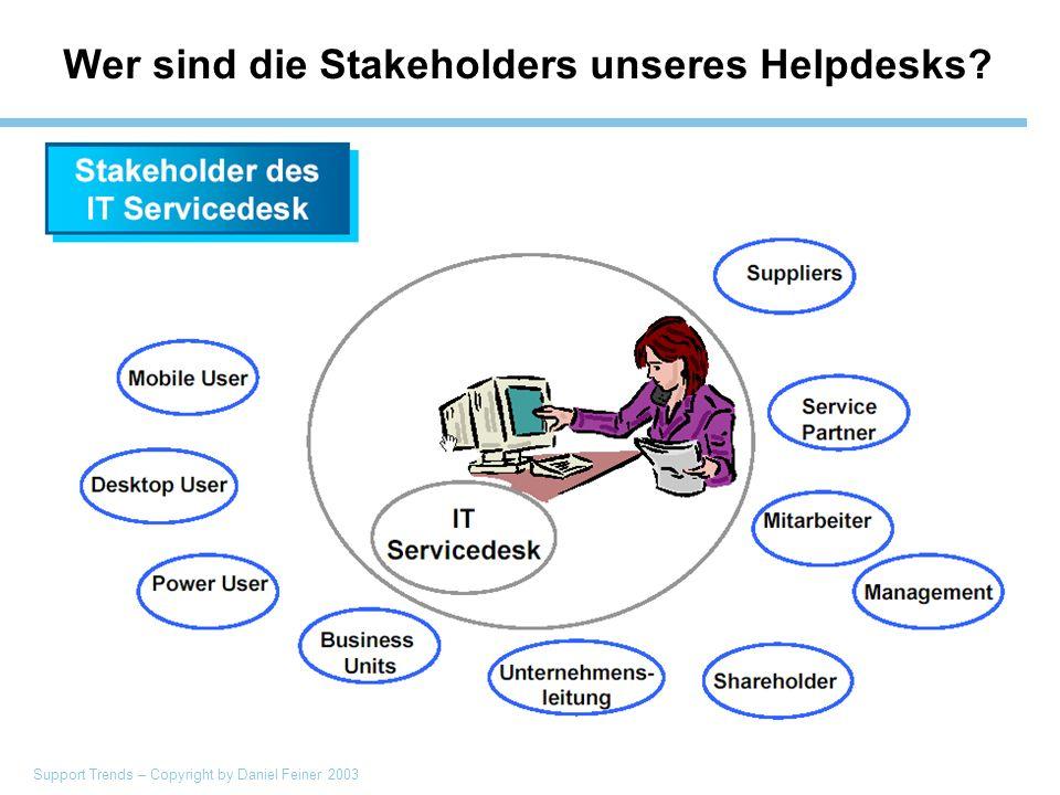 Support Trends – Copyright by Daniel Feiner 2003 Wer sind die Stakeholders unseres Helpdesks