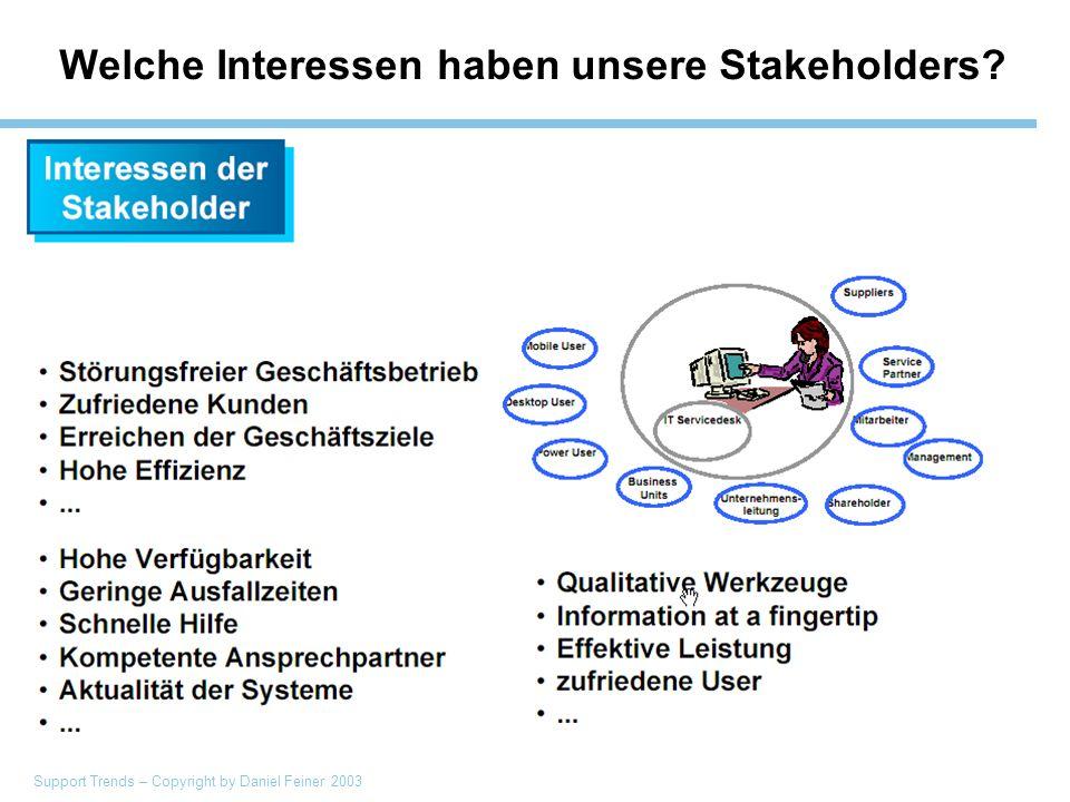 Support Trends – Copyright by Daniel Feiner 2003 Welche Interessen haben unsere Stakeholders