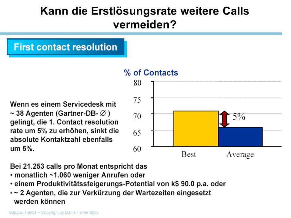 Support Trends – Copyright by Daniel Feiner 2003 Kann die Erstlösungsrate weitere Calls vermeiden