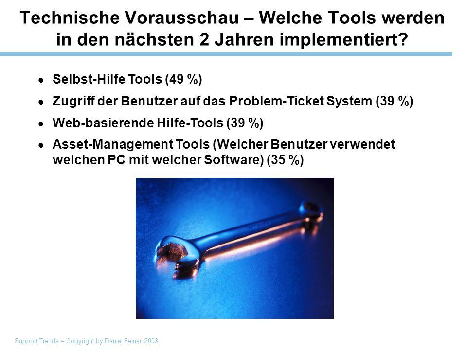 Support Trends – Copyright by Daniel Feiner 2003 Technische Vorausschau – Welche Tools werden in den nächsten 2 Jahren implementiert.