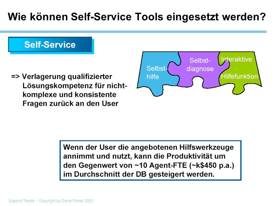 Support Trends – Copyright by Daniel Feiner 2003 Wie können Self-Service Tools eingesetzt werden