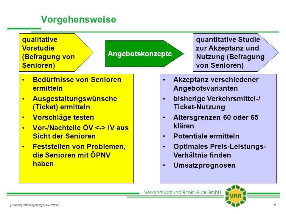 Verkehrsverbund Rhein-Ruhr GmbH g:marketing/\Marketingplanung\Seniorenmarkt\...10 Vorgehensweise Bedürfnisse von Senioren ermitteln Ausgestaltungswüns