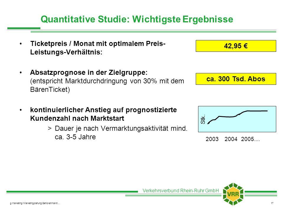 Verkehrsverbund Rhein-Ruhr GmbH g:marketing/\Marketingplanung\Seniorenmarkt\...17 Quantitative Studie: Wichtigste Ergebnisse Ticketpreis / Monat mit o