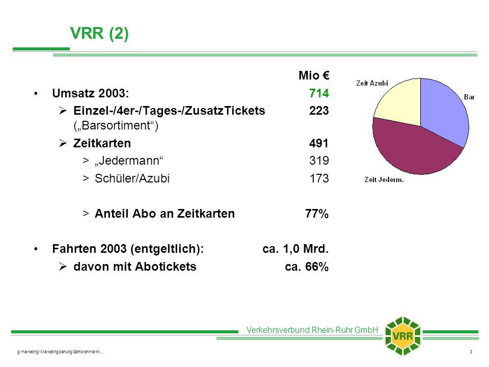 Verkehrsverbund Rhein-Ruhr GmbH g:marketing/\Marketingplanung\Seniorenmarkt\...3 VRR (2) Mio Umsatz 2003:714 Einzel-/4er-/Tages-/ZusatzTickets223 (Bar
