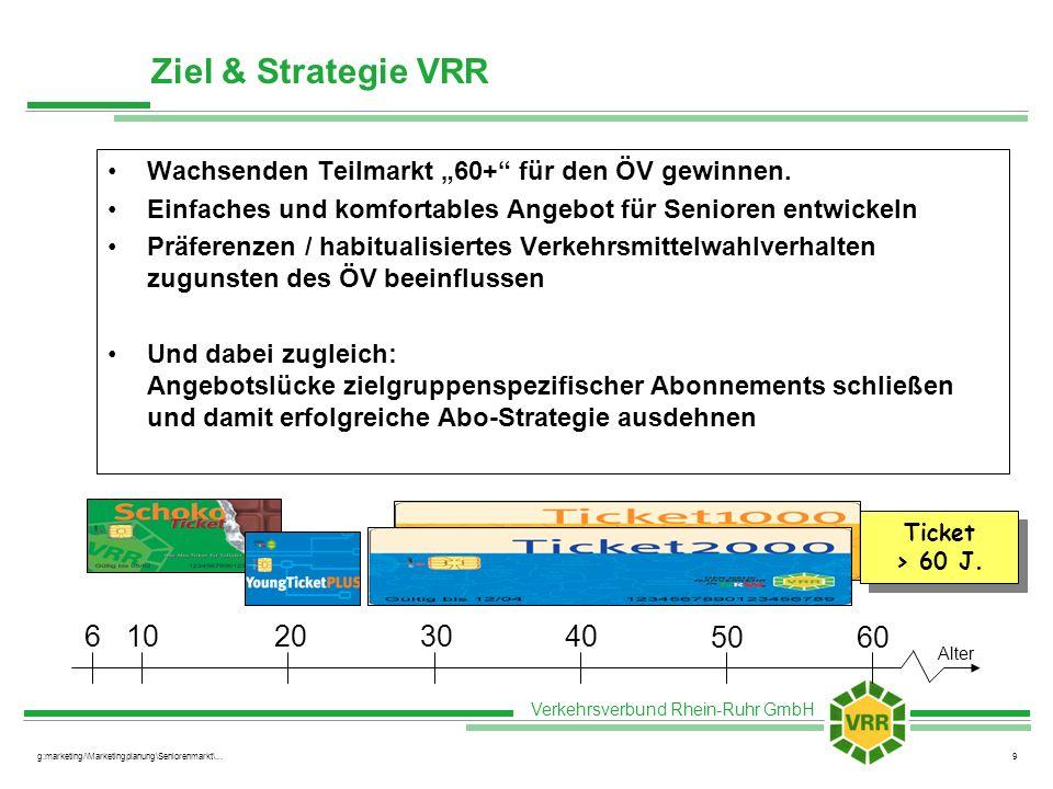 Verkehrsverbund Rhein-Ruhr GmbH g:marketing/\Marketingplanung\Seniorenmarkt\...10 Vorgehensweise Bedürfnisse von Senioren ermitteln Ausgestaltungswünsche (Ticket) ermitteln Vorschläge testen Vor-/Nachteile ÖV IV aus Sicht der Senioren Feststellen von Problemen, die Senioren mit ÖPNV haben qualitative Vorstudie (Befragung von Senioren) Angebotskonzepte quantitative Studie zur Akzeptanz und Nutzung (Befragung von Senioren) Akzeptanz verschiedener Angebotsvarianten bisherige Verkehrsmittel-/ Ticket-Nutzung Altersgrenzen 60 oder 65 klären Potentiale ermitteln Optimales Preis-Leistungs- Verhältnis finden Umsatzprognosen