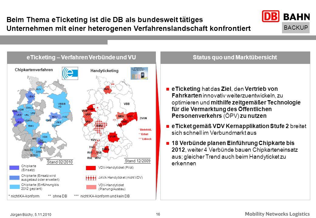 Jürgen Büchy, 5.11.2010 16 Chipkarte (Einsatz) Chipkarte (Einführung bis 2012 geplant) * nicht KA-konform ** ohne DB *** nicht KA-konform und kein DB