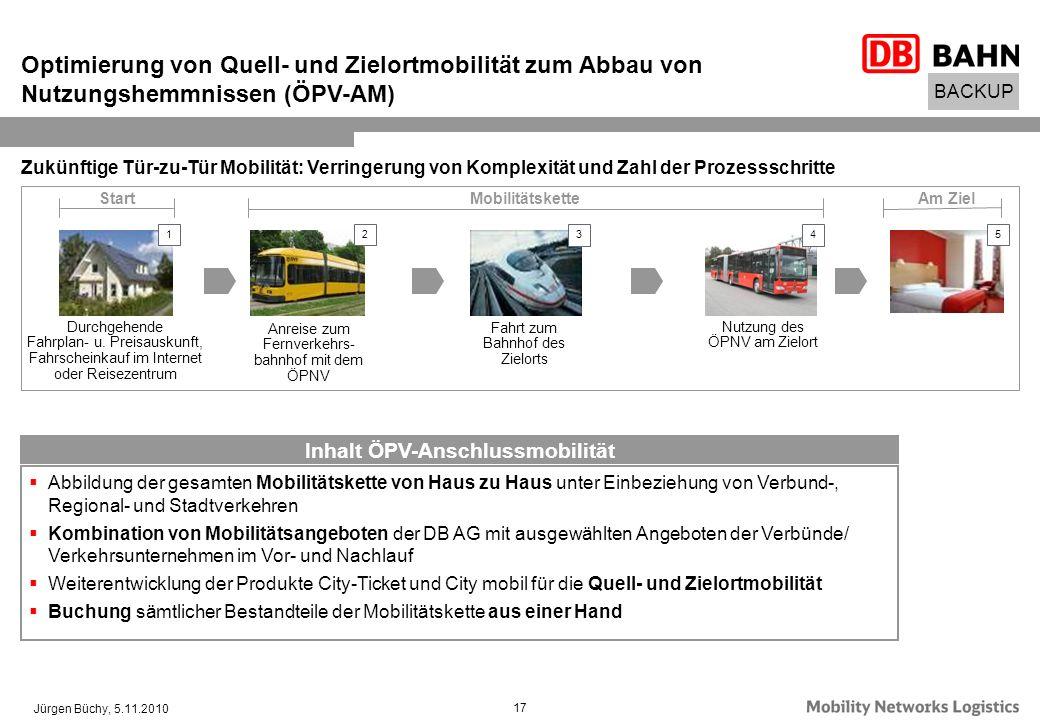 Jürgen Büchy, 5.11.2010 17 MobilitätsketteAm ZielStart Zukünftige Tür-zu-Tür Mobilität: Verringerung von Komplexität und Zahl der Prozessschritte 12 4