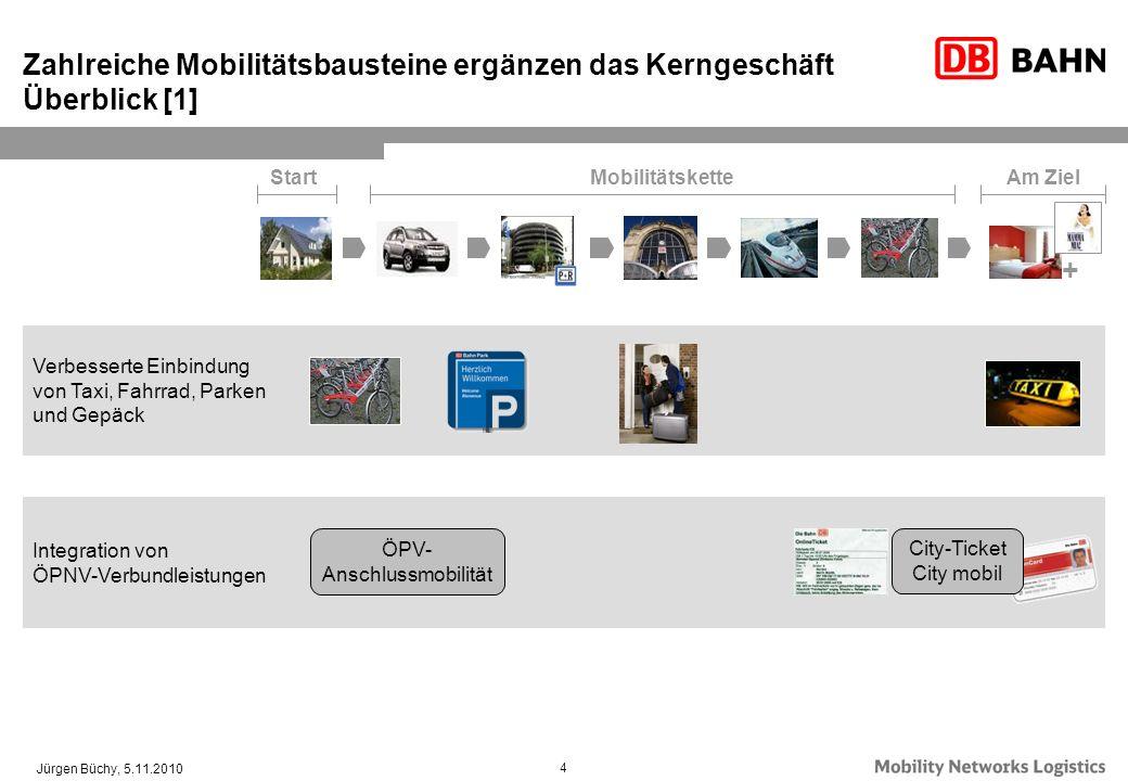 Jürgen Büchy, 5.11.2010 5 Innovatives eTicketing mit Touch&Travel Buchungsintegration von Hotelleistungen, Mietwagen und DB Carsharing MobilitätsketteAm ZielStart + Zahlreiche Mobilitätsbausteine ergänzen das Kerngeschäft Überblick [2]
