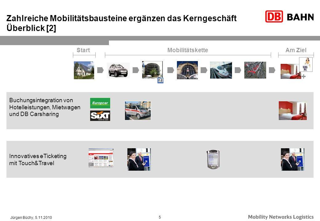 Jürgen Büchy, 5.11.2010 5 Innovatives eTicketing mit Touch&Travel Buchungsintegration von Hotelleistungen, Mietwagen und DB Carsharing Mobilitätskette