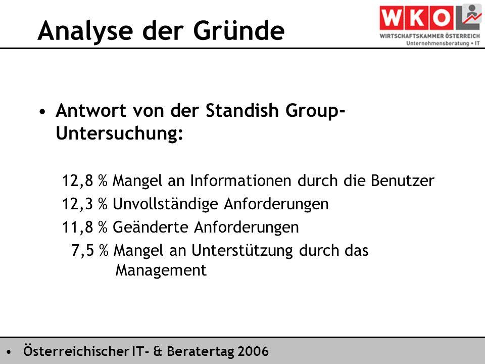 Österreichischer IT- & Beratertag 2006 Analyse der Gründe Antwort von der Standish Group- Untersuchung: 12,8 % Mangel an Informationen durch die Benutzer 12,3 % Unvollständige Anforderungen 11,8 % Geänderte Anforderungen 7,5 % Mangel an Unterstützung durch das Management