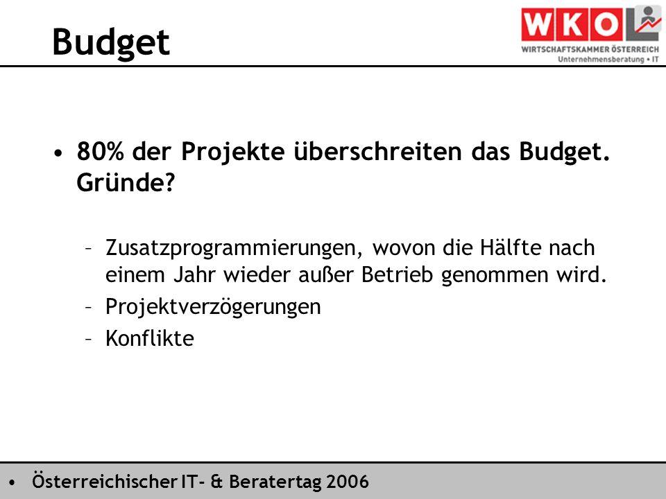 Österreichischer IT- & Beratertag 2006 Budget 80% der Projekte überschreiten das Budget. Gründe? –Zusatzprogrammierungen, wovon die Hälfte nach einem