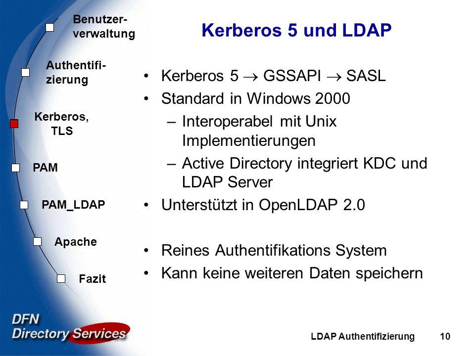 Benutzer- verwaltung Authentifi- zierung Kerberos, TLS PAM Fazit Apache PAM_LDAP LDAP Authentifizierung10 Kerberos 5 und LDAP Kerberos 5 GSSAPI SASL S